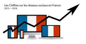 Social Media in France