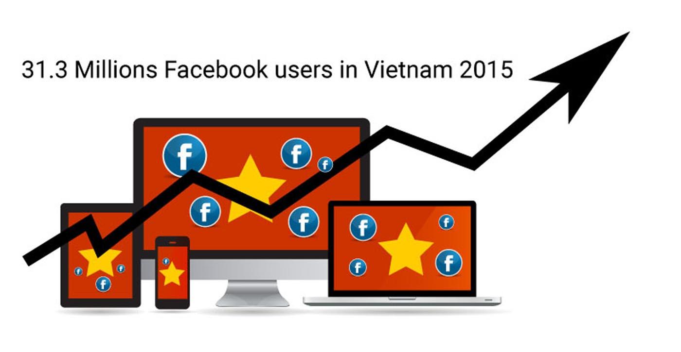 Facebook in Vietnam 2015